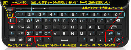 Keyboard_position