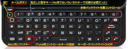 Keyboard_position