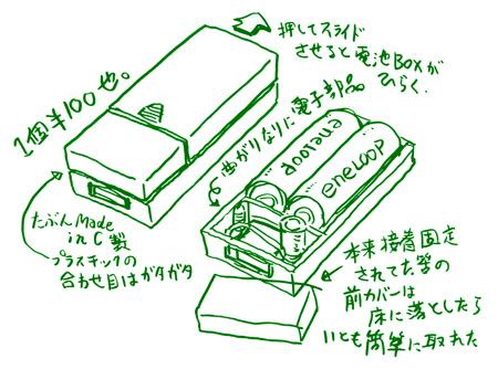 Denchi_box01